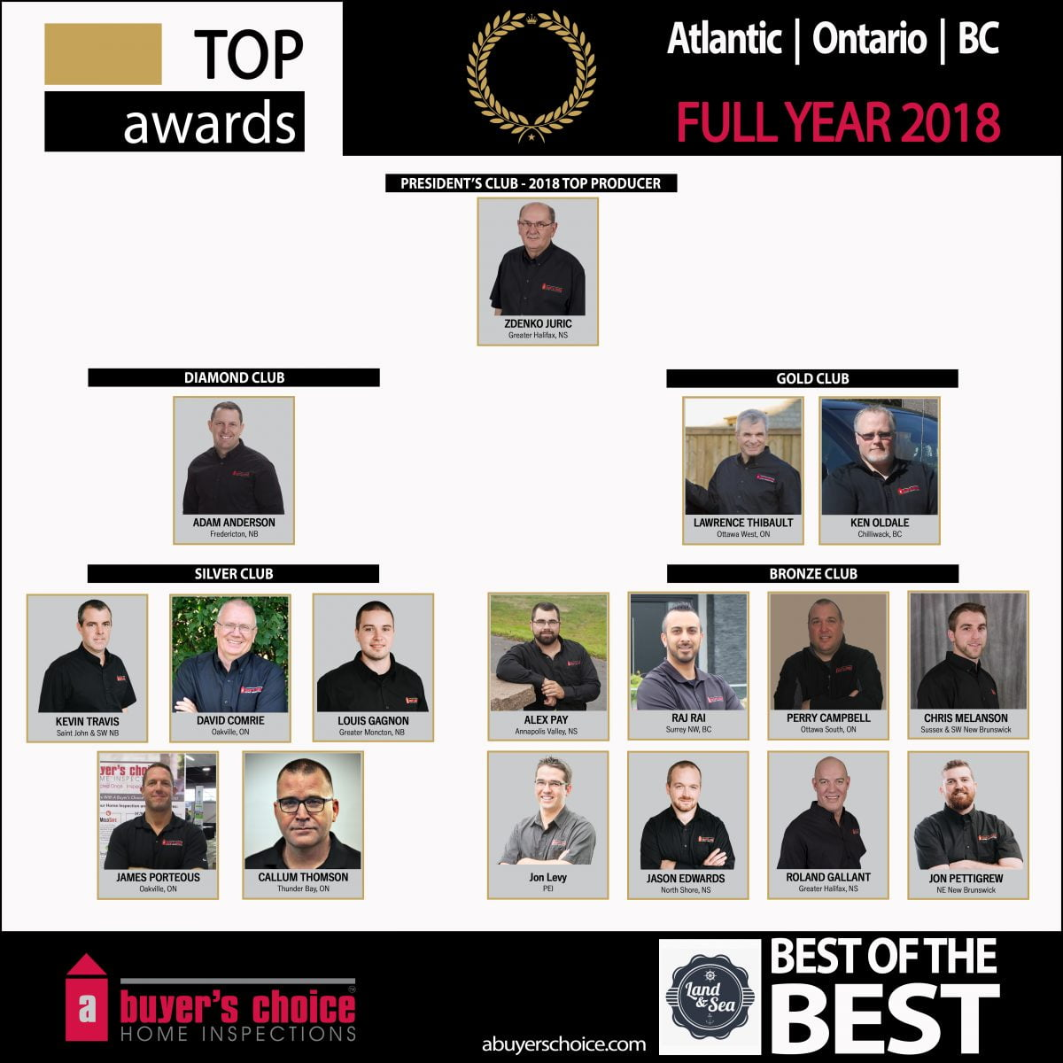 Top Awards Monthly LandSea Full Year